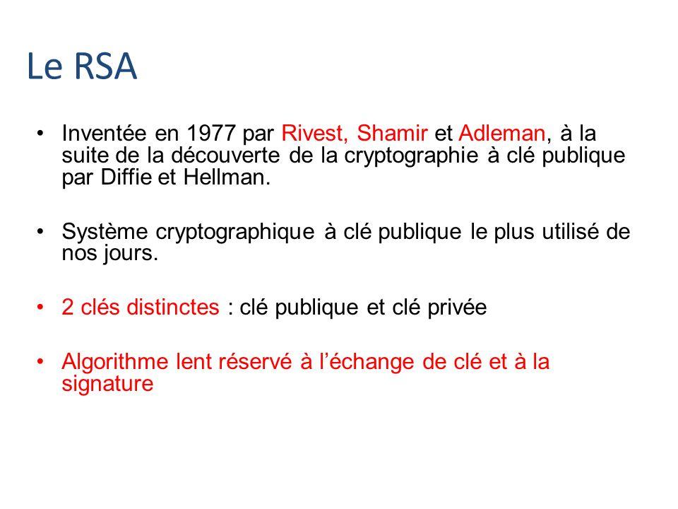 Le RSA Inventée en 1977 par Rivest, Shamir et Adleman, à la suite de la découverte de la cryptographie à clé publique par Diffie et Hellman.
