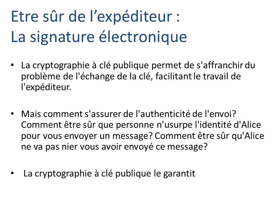 Etre sûr de l'expéditeur : La signature électronique