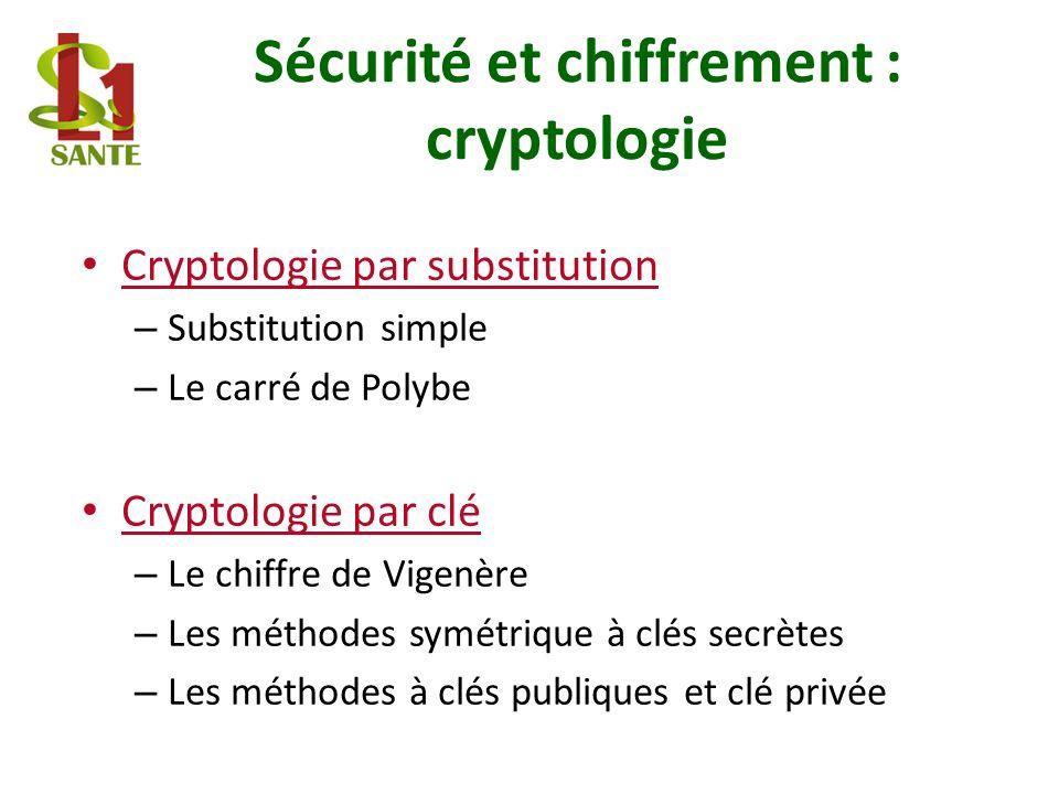 Sécurité et chiffrement : cryptologie