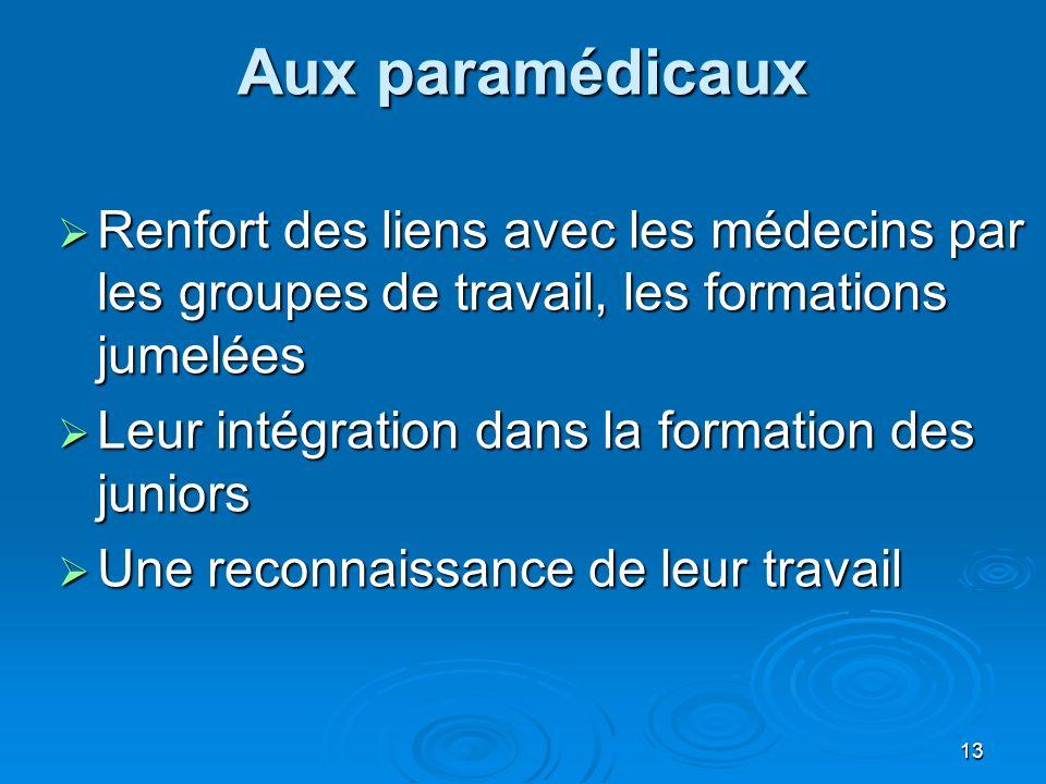 Aux paramédicaux Renfort des liens avec les médecins par les groupes de travail, les formations jumelées.