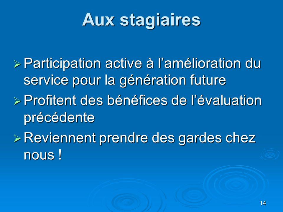 Aux stagiaires Participation active à l'amélioration du service pour la génération future. Profitent des bénéfices de l'évaluation précédente.