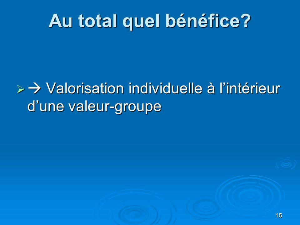 Au total quel bénéfice  Valorisation individuelle à l'intérieur d'une valeur-groupe