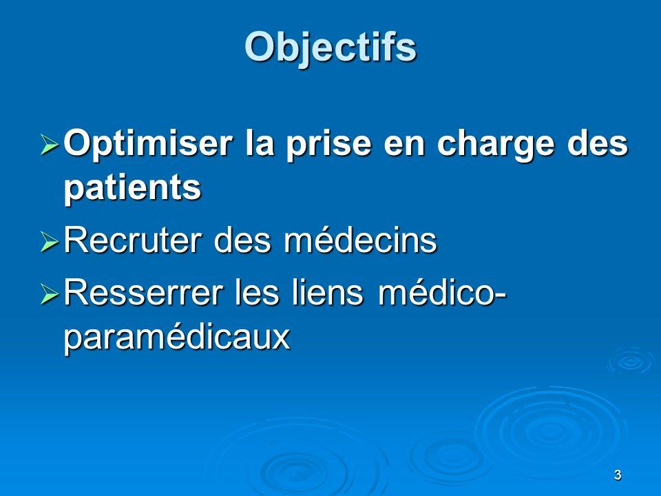 Objectifs Optimiser la prise en charge des patients