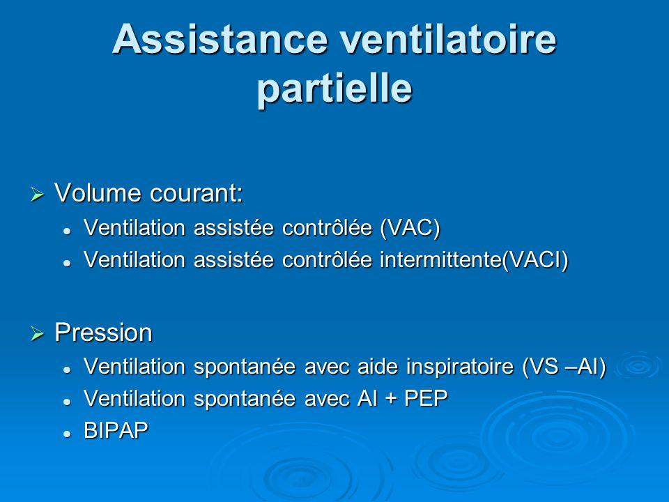 Assistance ventilatoire partielle