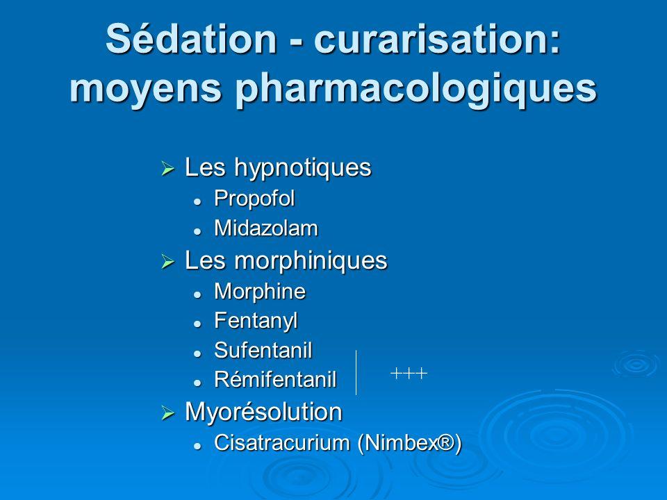 Sédation - curarisation: moyens pharmacologiques