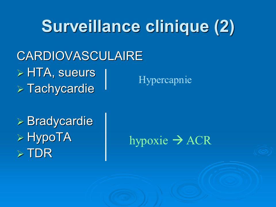 Surveillance clinique (2)