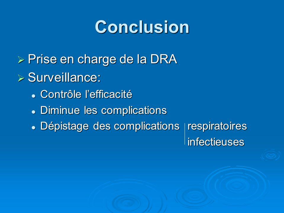 Conclusion Prise en charge de la DRA Surveillance: