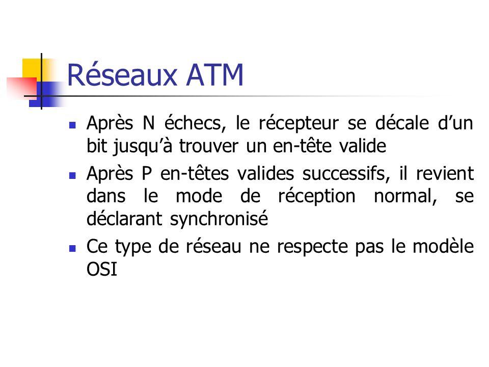 Réseaux ATM Après N échecs, le récepteur se décale d'un bit jusqu'à trouver un en-tête valide.