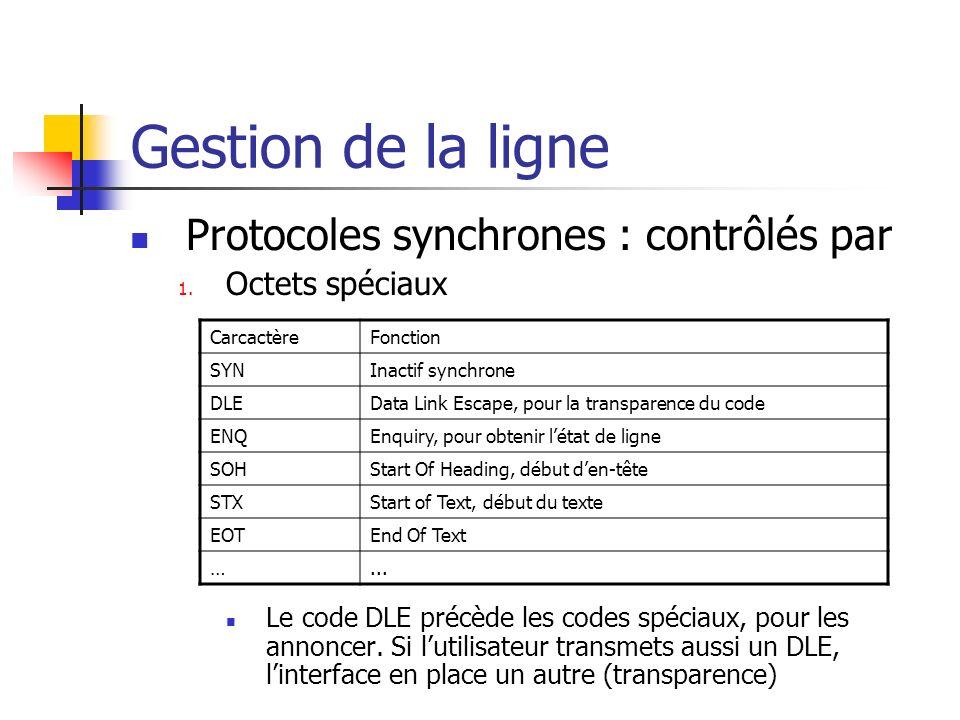 Gestion de la ligne Protocoles synchrones : contrôlés par