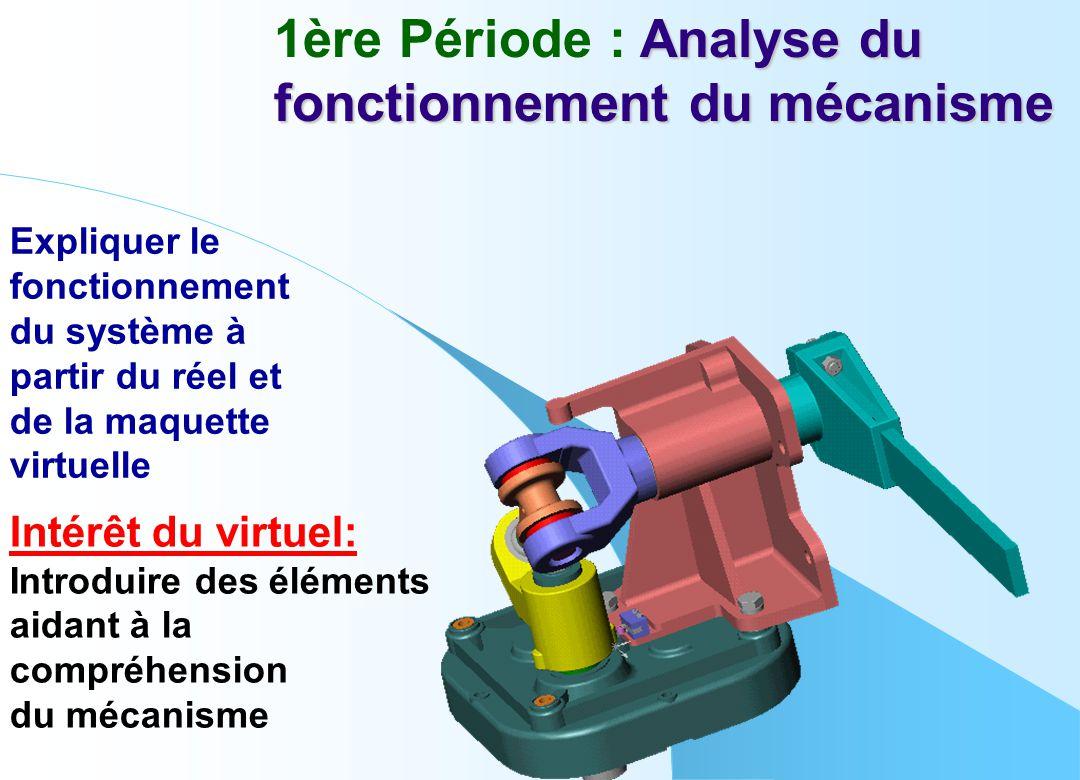 1ère Période : Analyse du fonctionnement du mécanisme