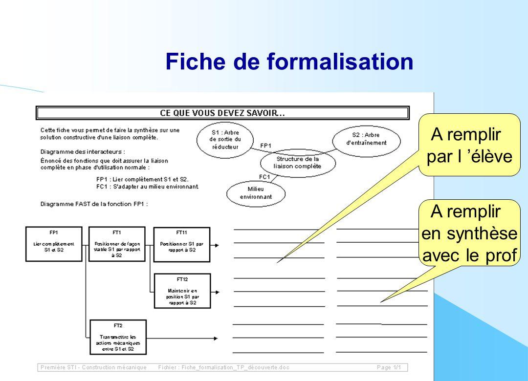 Fiche de formalisation