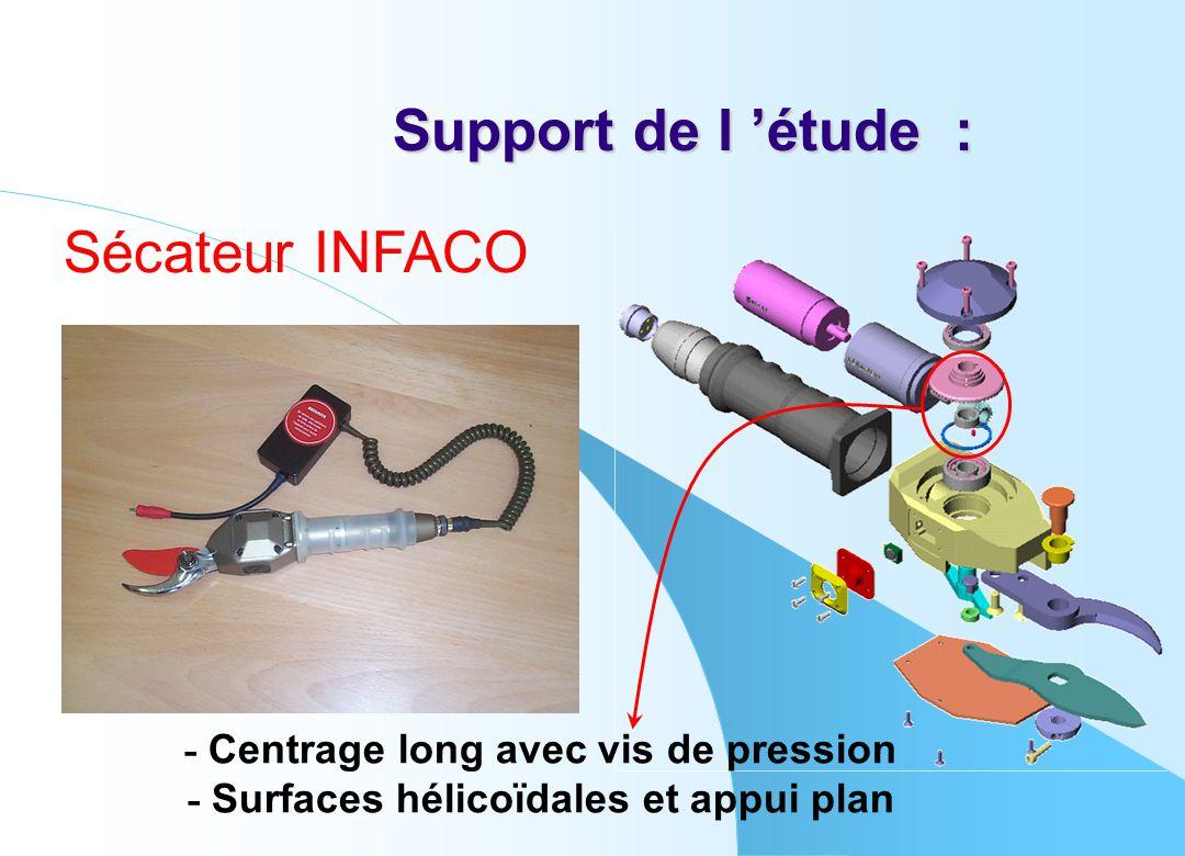 Support de l 'étude : Sécateur INFACO