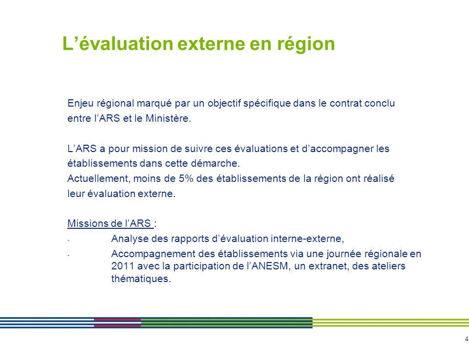 L'évaluation externe en région