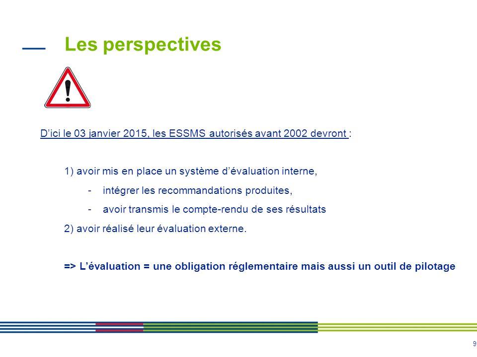 Les perspectives D'ici le 03 janvier 2015, les ESSMS autorisés avant 2002 devront : 1) avoir mis en place un système d'évaluation interne,