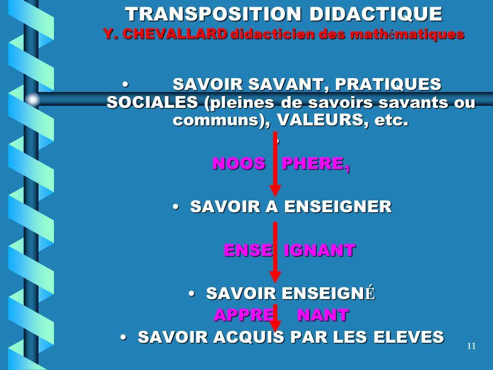 TRANSPOSITION DIDACTIQUE Y. CHEVALLARD didacticien des mathématiques