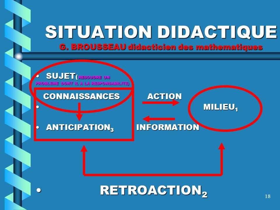 SITUATION DIDACTIQUE G. BROUSSEAU didacticien des mathematiques