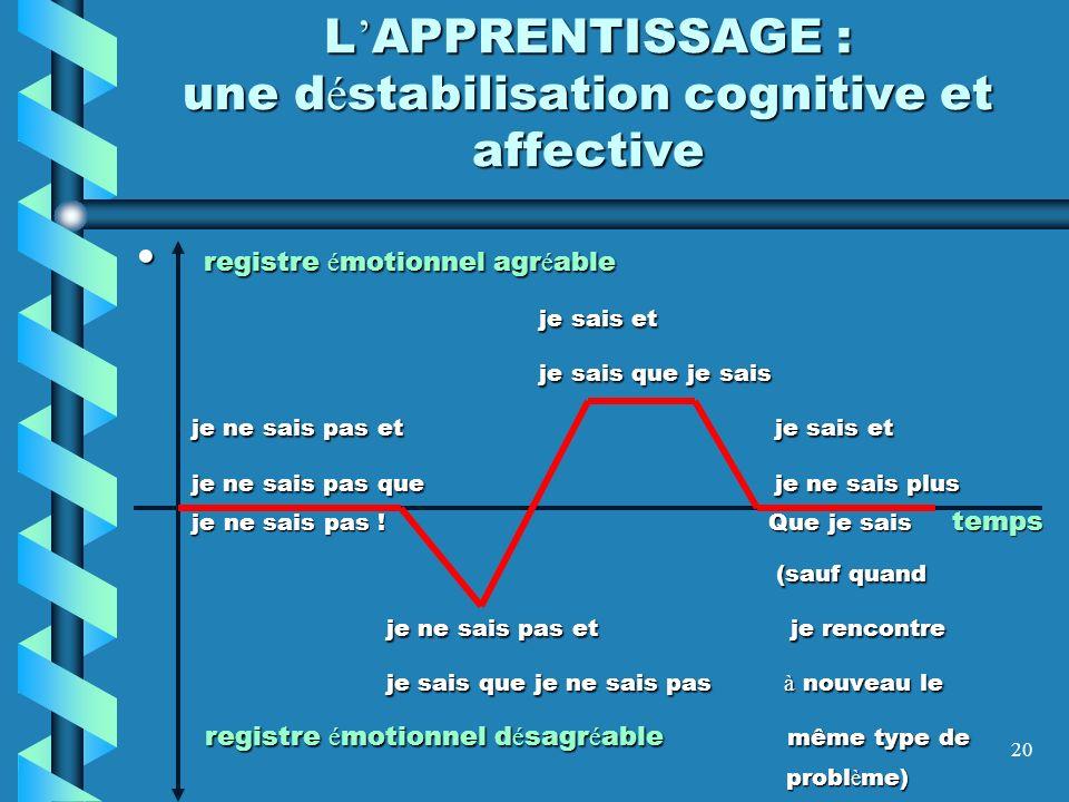 L'APPRENTISSAGE : une déstabilisation cognitive et affective