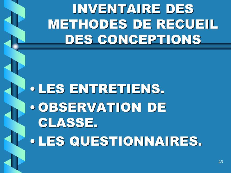 INVENTAIRE DES METHODES DE RECUEIL DES CONCEPTIONS