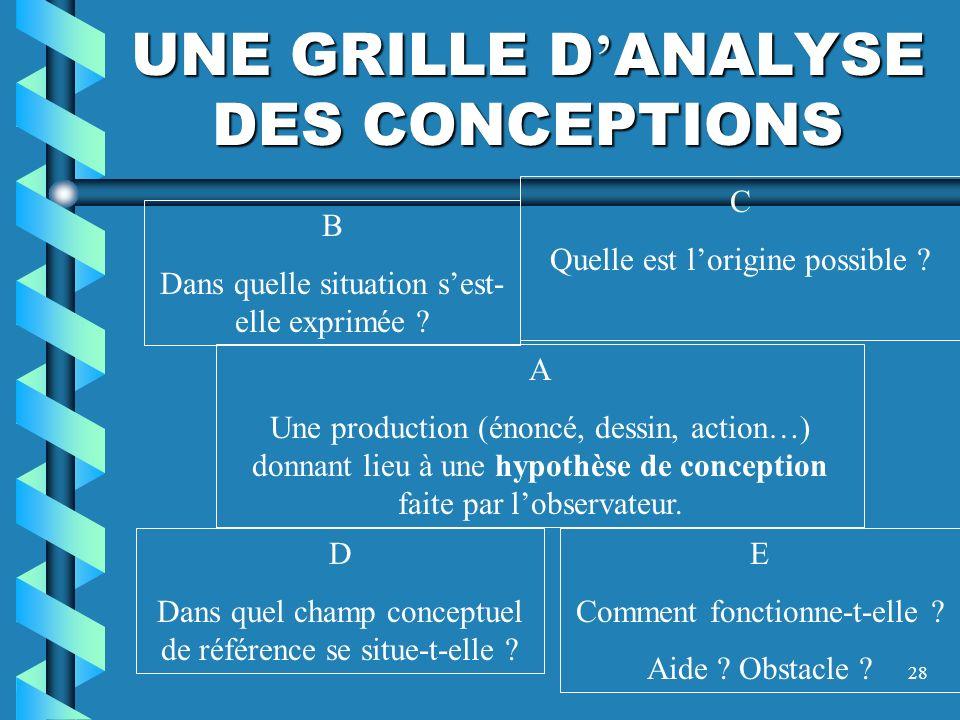 UNE GRILLE D'ANALYSE DES CONCEPTIONS