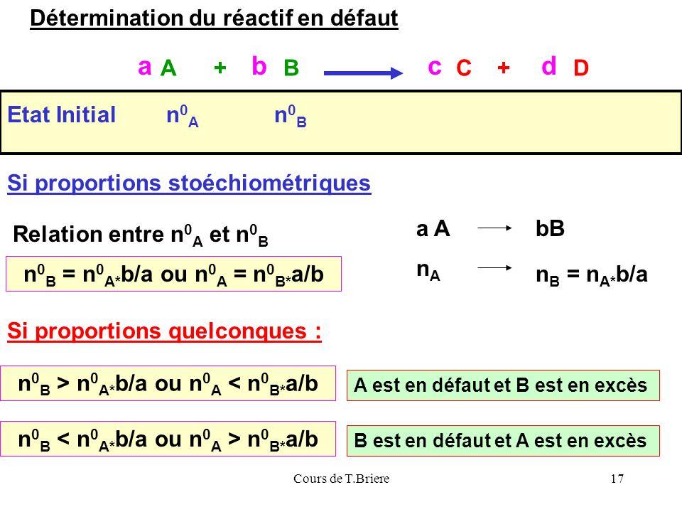a b c d Détermination du réactif en défaut A + B C + D Etat Initial