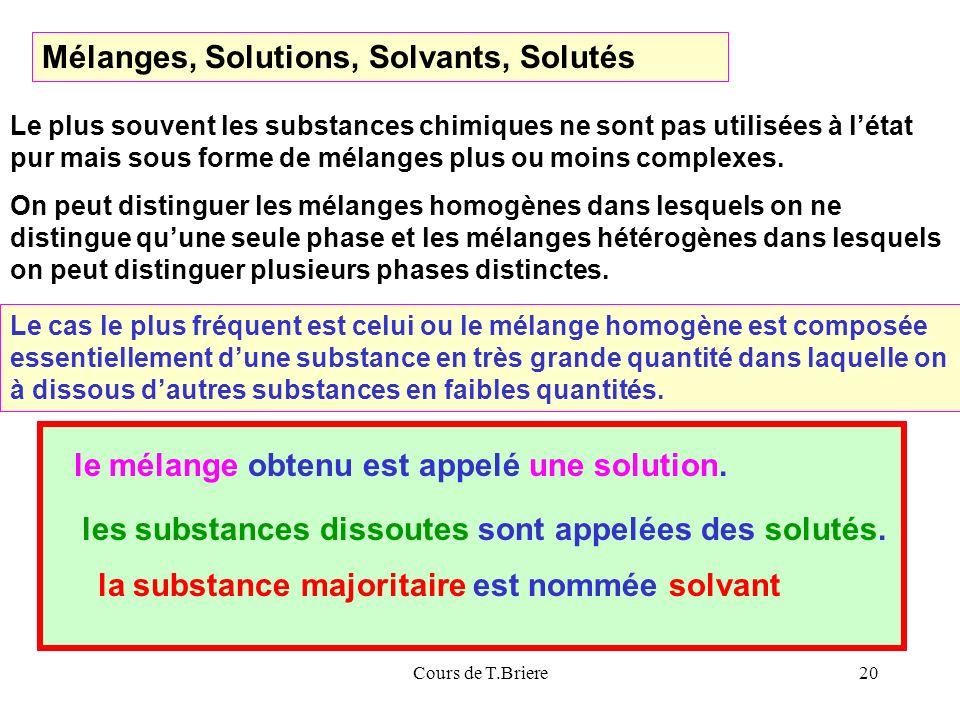 Mélanges, Solutions, Solvants, Solutés