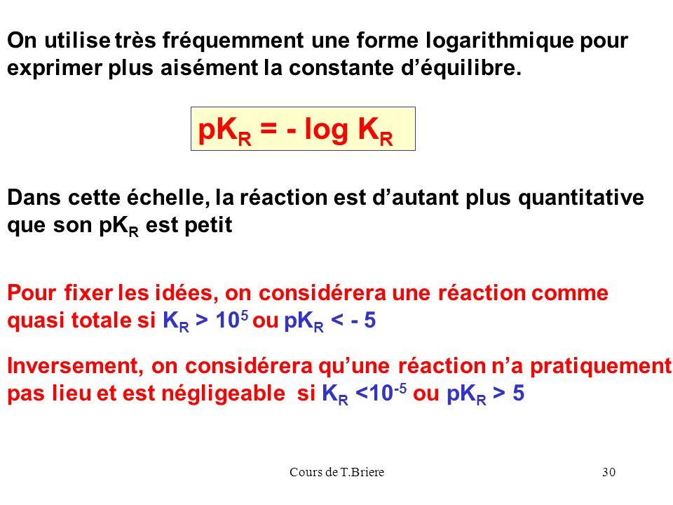 On utilise très fréquemment une forme logarithmique pour exprimer plus aisément la constante d'équilibre.
