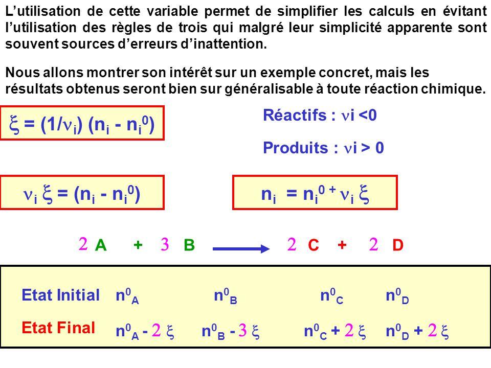 x = (1/ni) (ni - ni0) ni x = (ni - ni0) ni = ni0 + ni x 2 3