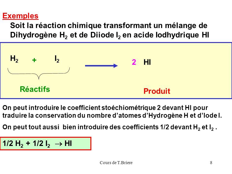 Exemples Soit la réaction chimique transformant un mélange de Dihydrogène H2 et de Diiode I2 en acide Iodhydrique HI.
