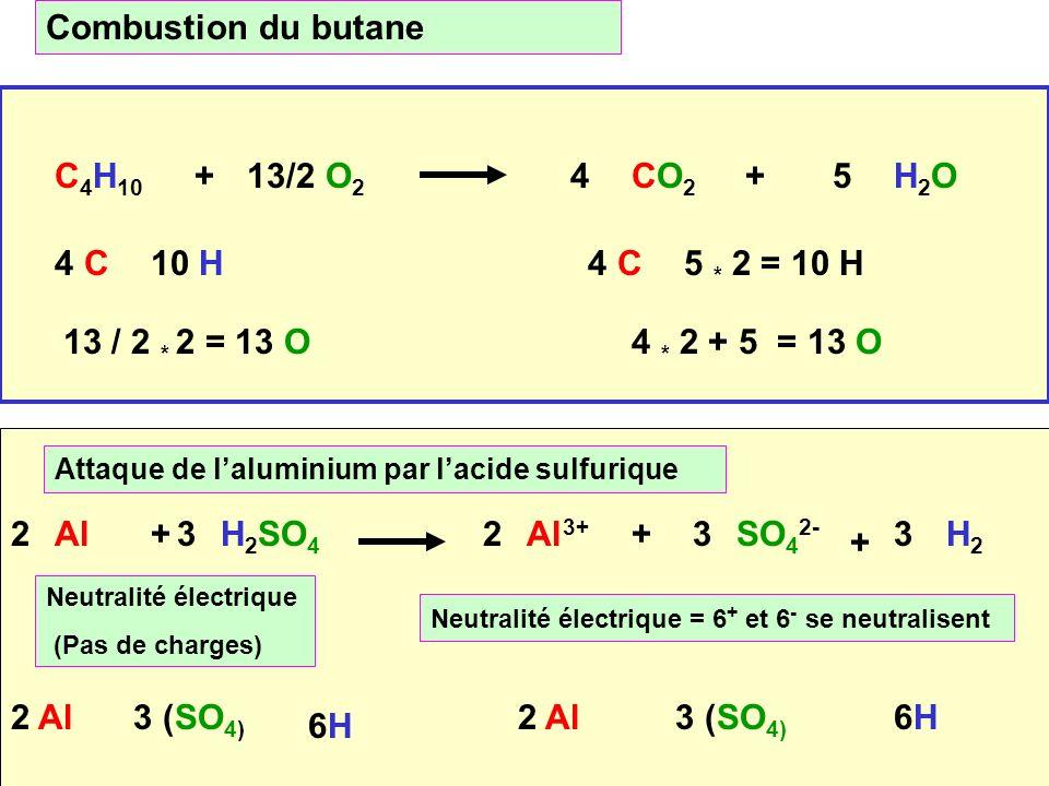 Combustion du butane C4H10 + 13/2 O2 4 CO2 + 5 H2O 4 C 10 H 4 C