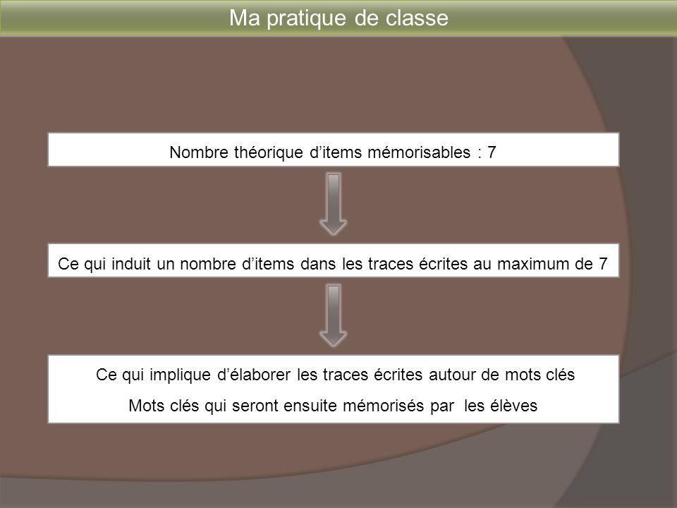 Ma pratique de classe Nombre théorique d'items mémorisables : 7