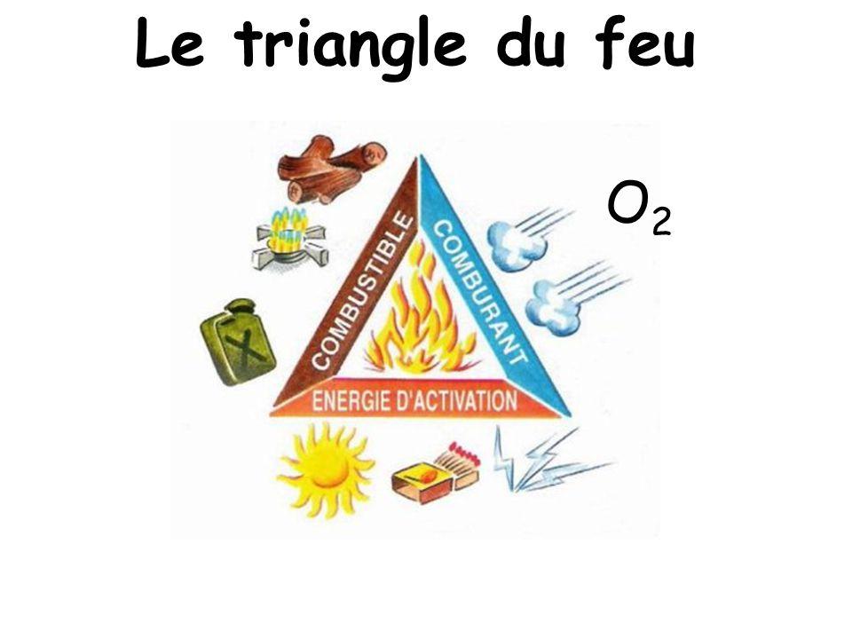 Le triangle du feu O2