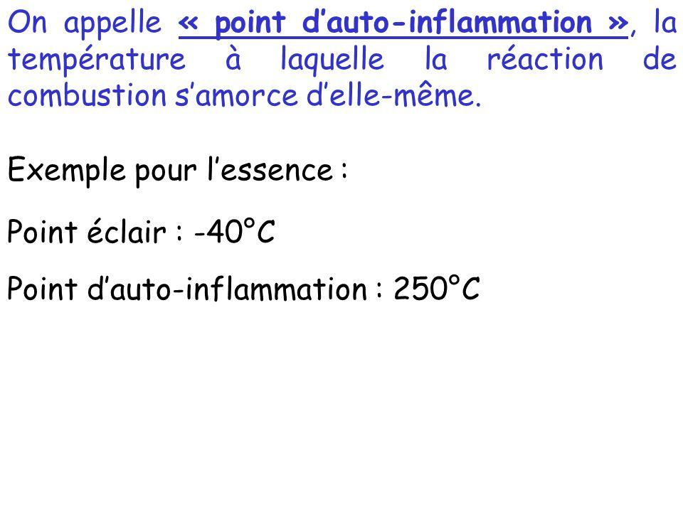 On appelle « point d'auto-inflammation », la température à laquelle la réaction de combustion s'amorce d'elle-même.