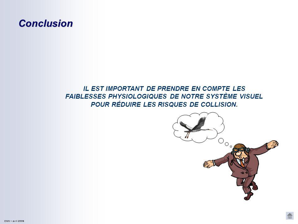 Conclusion IL EST IMPORTANT DE PRENDRE EN COMPTE LES FAIBLESSES PHYSIOLOGIQUES DE NOTRE SYSTÈME VISUEL POUR RÉDUIRE LES RISQUES DE COLLISION.