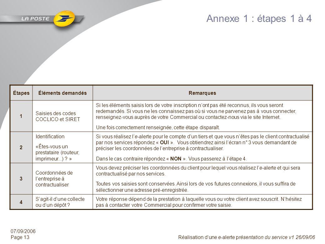 Annexe 1 : étapes 1 à 4 Étapes Éléments demandés Remarques 1