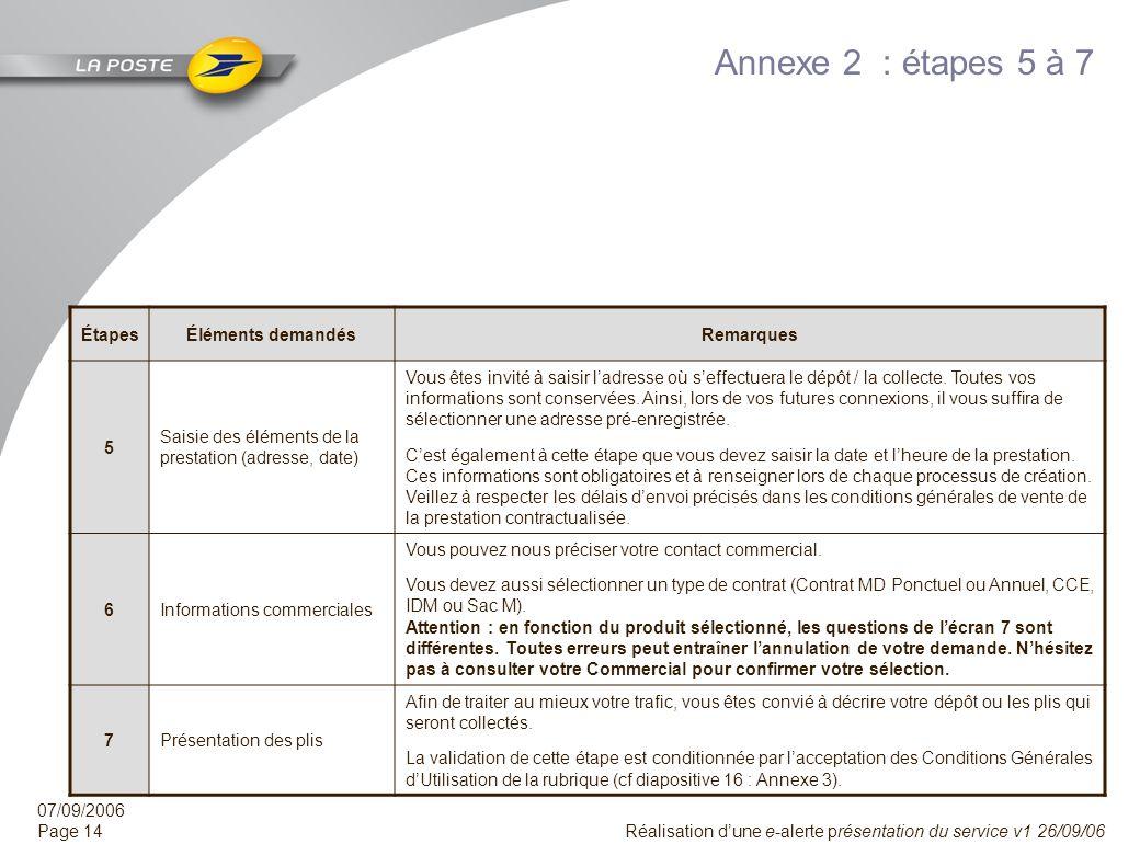 Annexe 2 : étapes 5 à 7 Étapes Éléments demandés Remarques 5