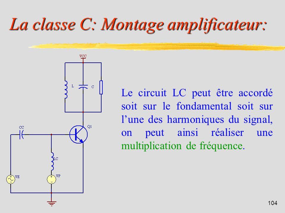 La classe C: Montage amplificateur:
