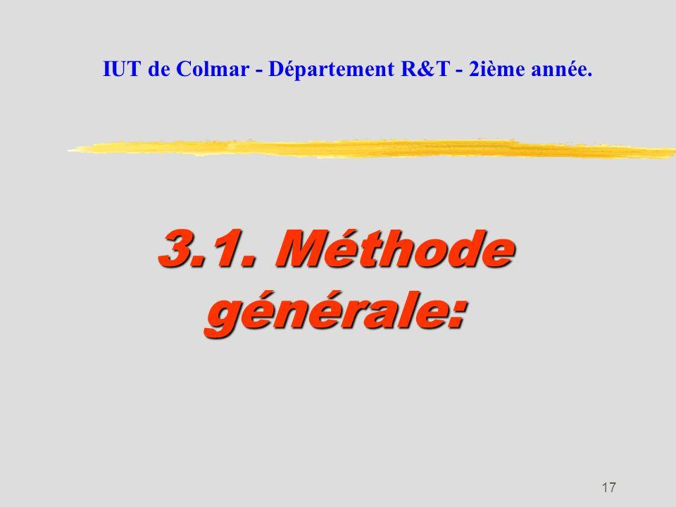 IUT de Colmar - Département R&T - 2ième année.