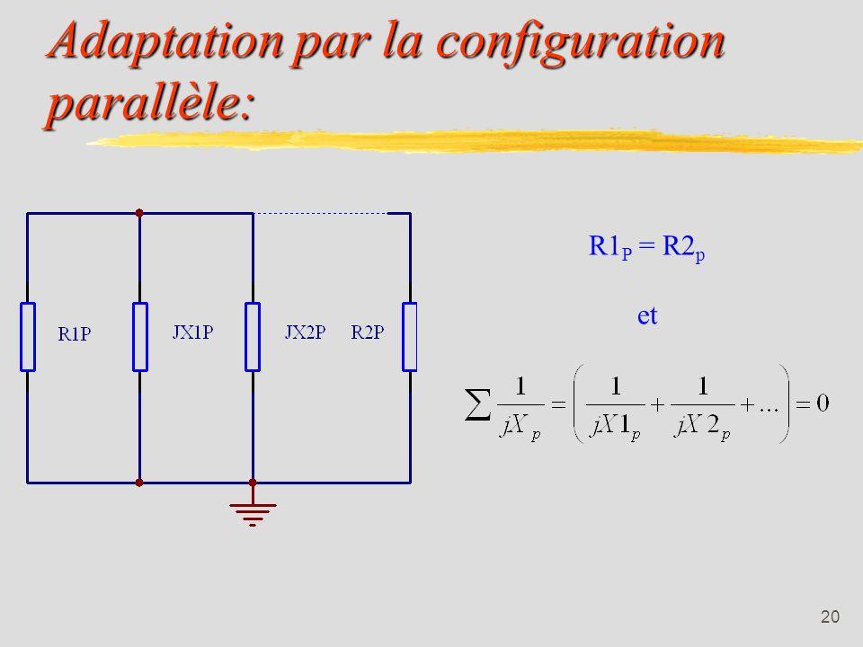 Adaptation par la configuration parallèle: