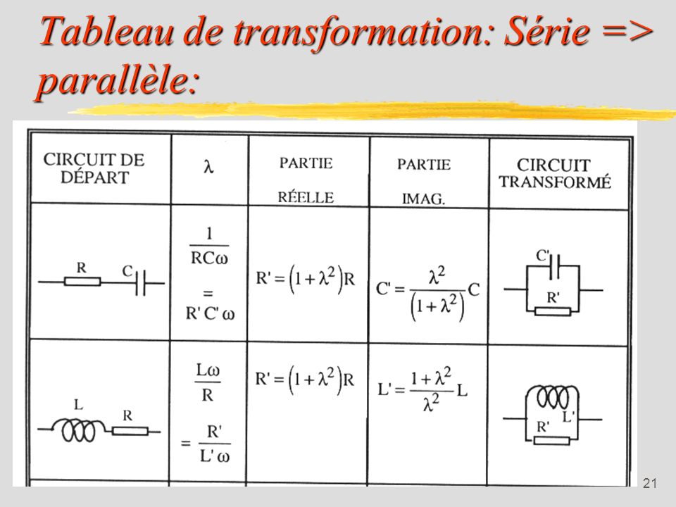 Tableau de transformation: Série => parallèle: