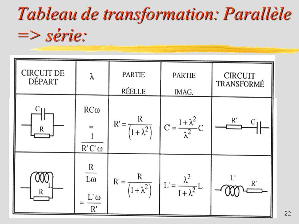 Tableau de transformation: Parallèle => série: