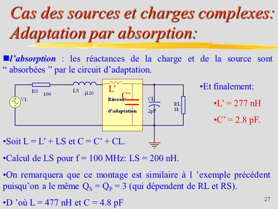 Cas des sources et charges complexes: Adaptation par absorption:
