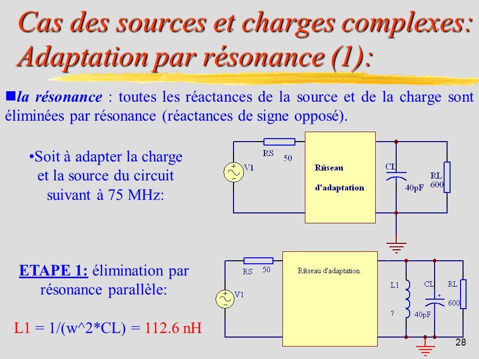 Cas des sources et charges complexes: Adaptation par résonance (1):