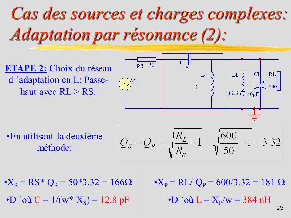 Cas des sources et charges complexes: Adaptation par résonance (2):