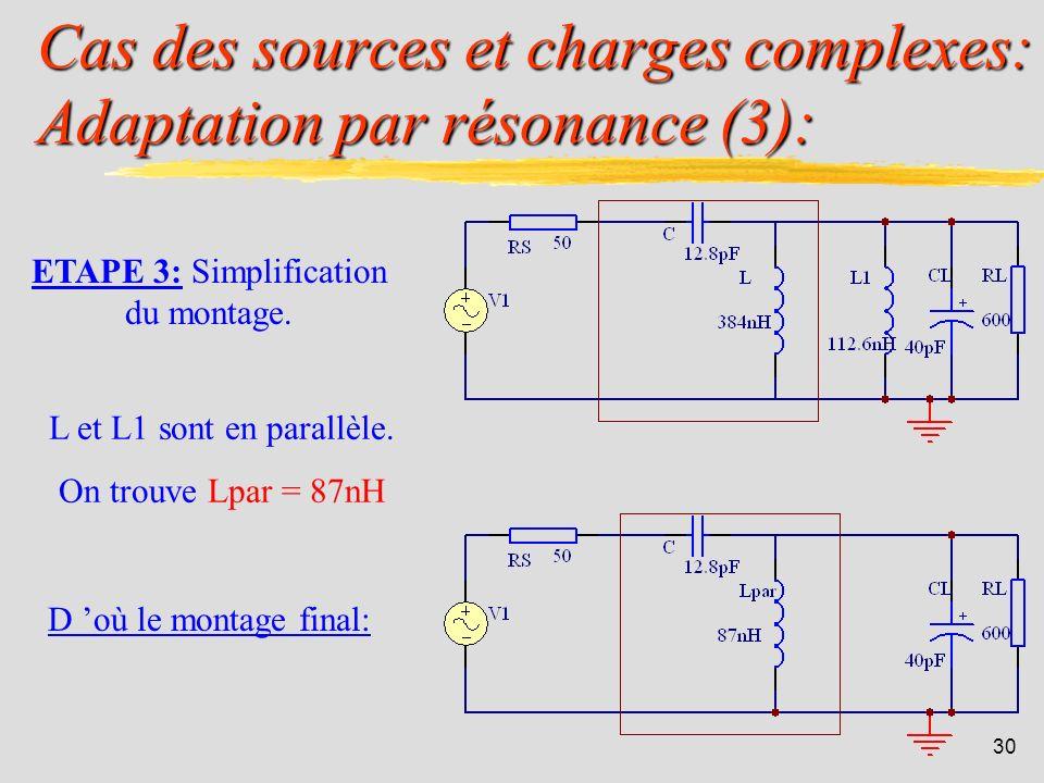 Cas des sources et charges complexes: Adaptation par résonance (3):