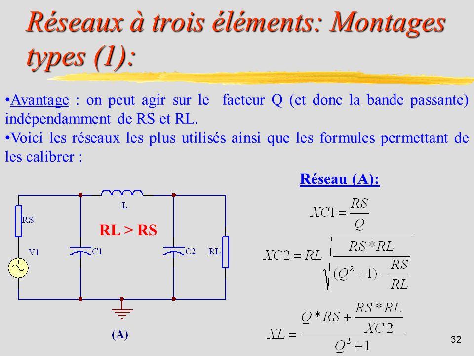 Réseaux à trois éléments: Montages types (1):