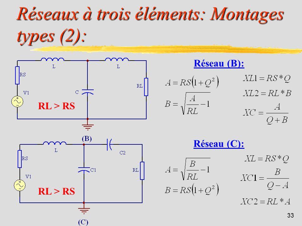 Réseaux à trois éléments: Montages types (2):