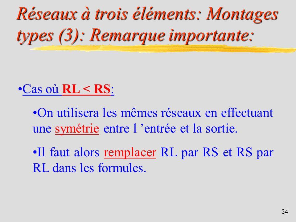 Réseaux à trois éléments: Montages types (3): Remarque importante: