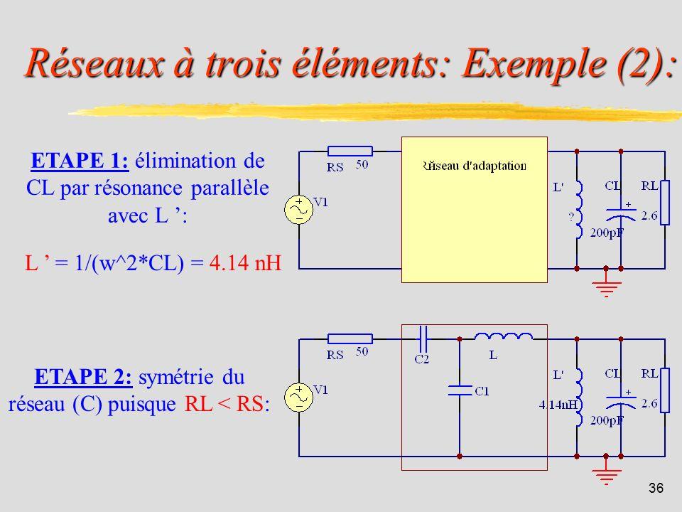 Réseaux à trois éléments: Exemple (2):