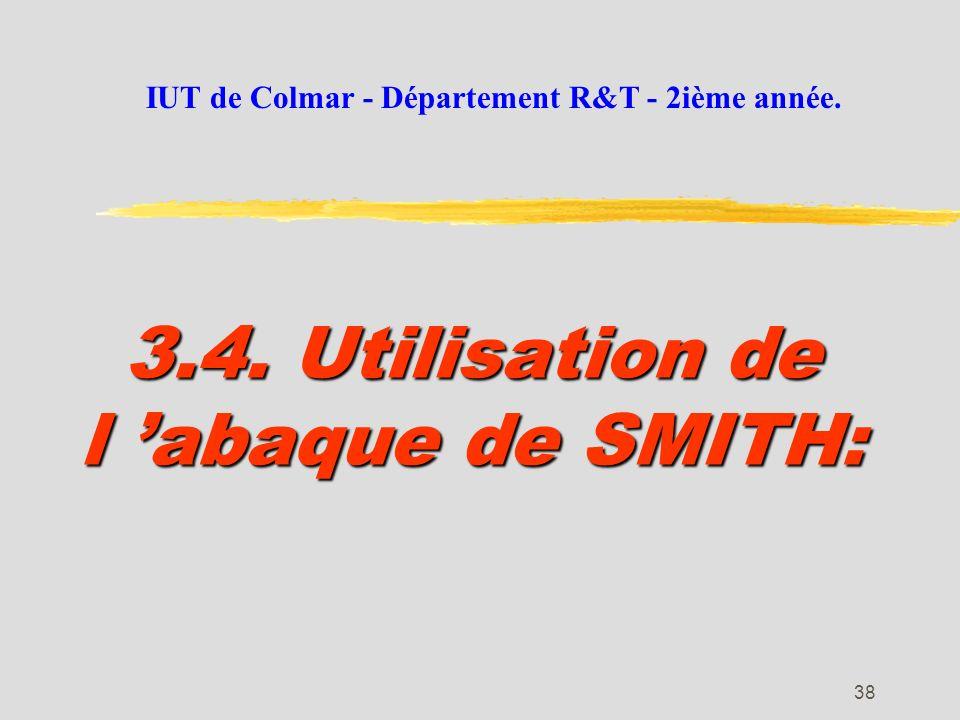 3.4. Utilisation de l 'abaque de SMITH: