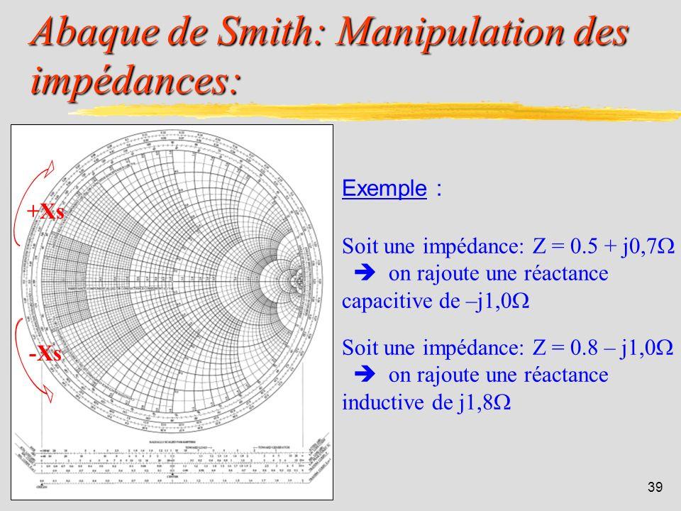 Abaque de Smith: Manipulation des impédances: